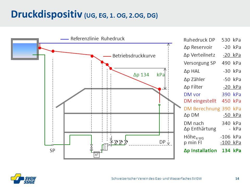 Ruhedruck DP530kPa m3m3 p SP DP Druckdispositiv (UG, EG, 1.