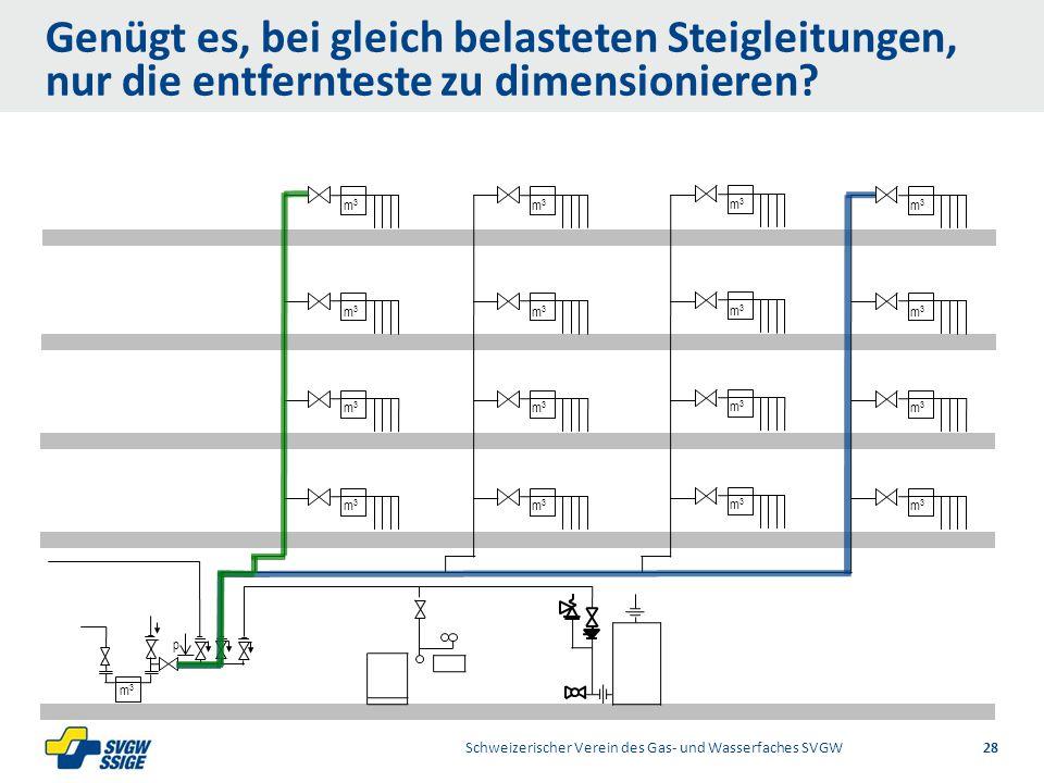1/2Right11.60Left 11.601/2 7.60 Placeholder 6.00 6.80 Placeholder title Placeholder Top 9.20 Bottom 9.20 Center 0.80 m3m3 m3m3 m3m3 m3m3 m3m3 p Genügt es, bei gleich belasteten Steigleitungen, nur die entfernteste zu dimensionieren.