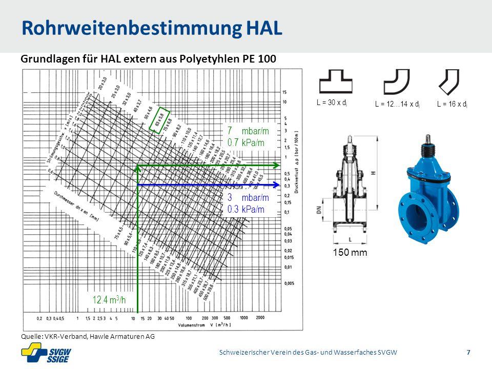 1/2Right11.60Left 11.601/2 7.60 Placeholder 6.00 6.80 Placeholder title Placeholder Top 9.20 Bottom 9.20 Center 0.80 Rohrweitenbestimmung HAL Schweizerischer Verein des Gas- und Wasserfaches SVGW7 7mbar/m 0.7kPa/m 12.4 m 3 /h Grundlagen für HAL extern aus Polyetyhlen PE 100 L = 30 x d i L = 12…14 x d i L = 16 x d i 150 mm 3mbar/m 0.3kPa/m Quelle: VKR-Verband, Hawle Armaturen AG