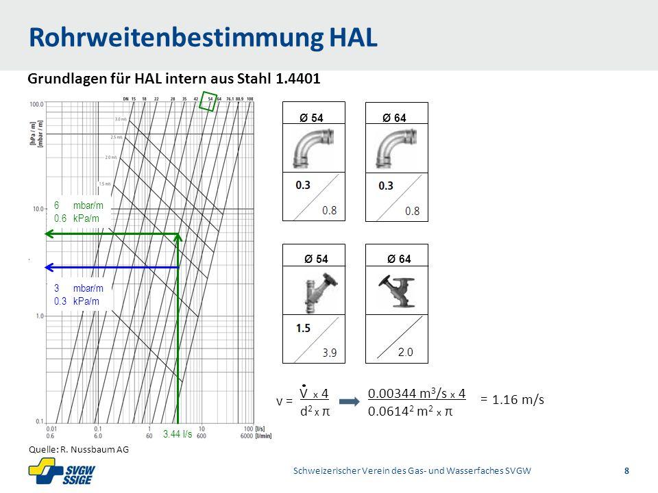 1/2Right11.60Left 11.601/2 7.60 Placeholder 6.00 6.80 Placeholder title Placeholder Top 9.20 Bottom 9.20 Center 0.80 m3m3 p Wie erfolgt die Rohrweitenbestimmung bei einer Erweiterung.