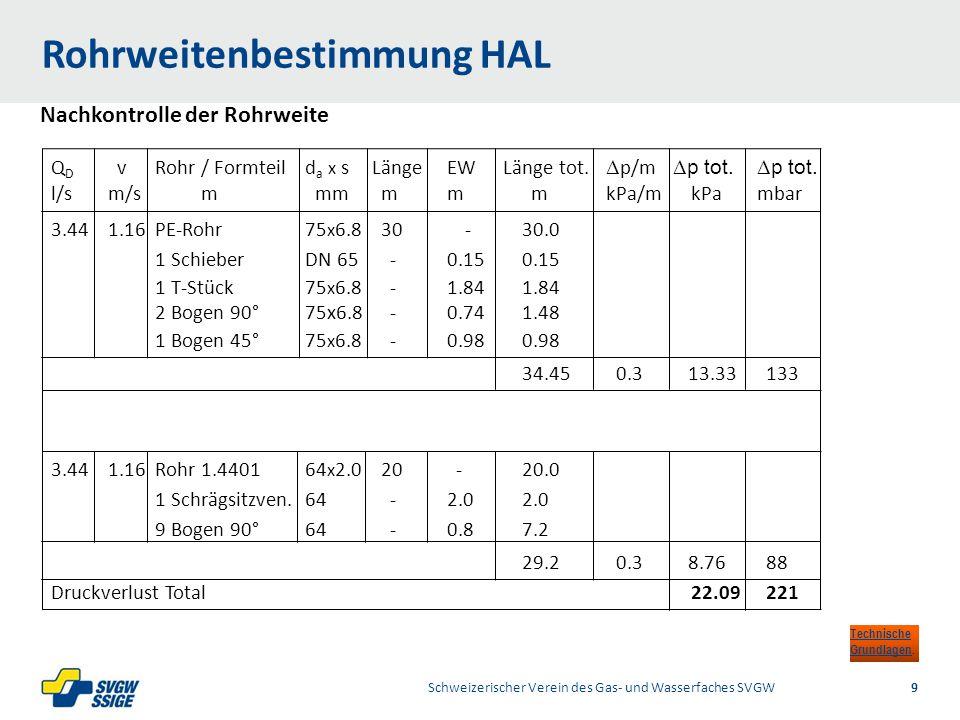 1/2Right11.60Left 11.601/2 7.60 Placeholder 6.00 6.80 Placeholder title Placeholder Top 9.20 Bottom 9.20 Center 0.80 Rohrweitenbestimmung HAL Schweizerischer Verein des Gas- und Wasserfaches SVGW10 m3m3 p 800 LU50 LU700 LU3000 LU700 LU750 LU di = 0.00342 m 3 /s x 4 1.9 m/s x  = 0.048 m = 48 mm ≈ NW 50 (2950 LU x 0.1) 0.353 x 0.459 = 3.42 l/s = 205 l/minQ D = V = A x v d 2 x π x v 4 205 l/min 90kPa 900mbar Quelle: R.