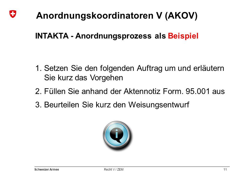11 Schweizer Armee Recht V / ZEM Anordnungskoordinatoren V (AKOV) INTAKTA - Anordnungsprozess als Beispiel 1.Setzen Sie den folgenden Auftrag um und erläutern Sie kurz das Vorgehen 2.Füllen Sie anhand der Aktennotiz Form.