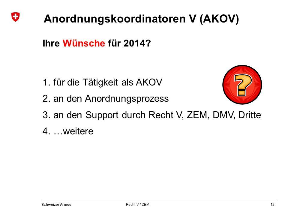 12 Schweizer Armee Recht V / ZEM Anordnungskoordinatoren V (AKOV) Ihre Wünsche für 2014? 1.für die Tätigkeit als AKOV 2.an den Anordnungsprozess 3.an
