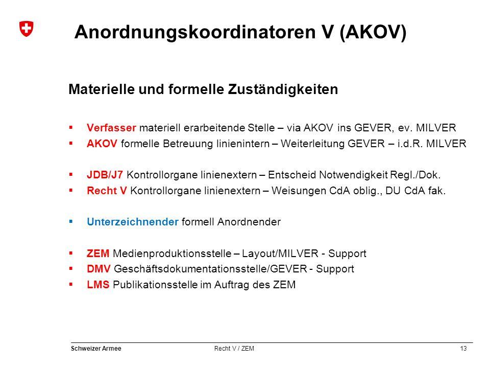 13 Schweizer Armee Recht V / ZEM Anordnungskoordinatoren V (AKOV) Materielle und formelle Zuständigkeiten  Verfasser materiell erarbeitende Stelle – via AKOV ins GEVER, ev.