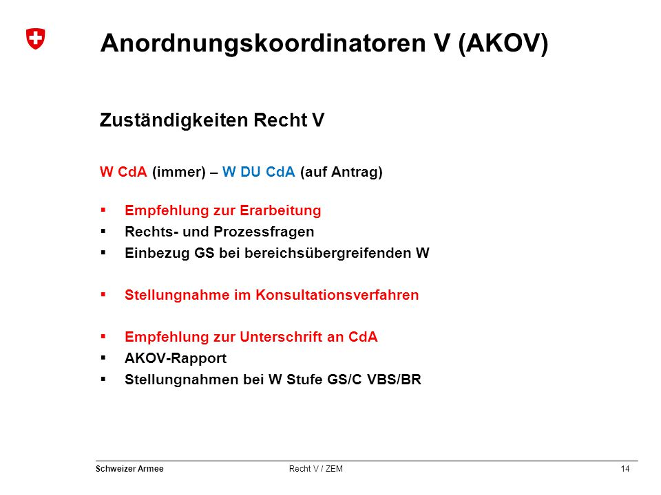 14 Schweizer Armee Recht V / ZEM Anordnungskoordinatoren V (AKOV) Zuständigkeiten Recht V W CdA (immer) – W DU CdA (auf Antrag)  Empfehlung zur Erarbeitung  Rechts- und Prozessfragen  Einbezug GS bei bereichsübergreifenden W  Stellungnahme im Konsultationsverfahren  Empfehlung zur Unterschrift an CdA  AKOV-Rapport  Stellungnahmen bei W Stufe GS/C VBS/BR