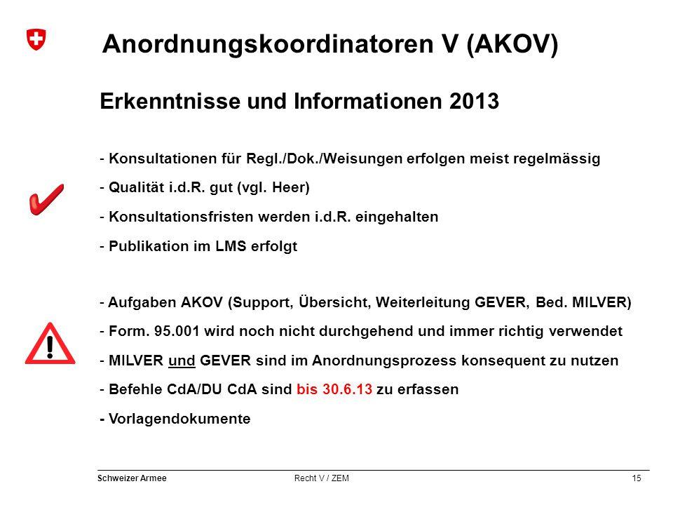 15 Schweizer Armee Recht V / ZEM Anordnungskoordinatoren V (AKOV) Erkenntnisse und Informationen 2013 - Konsultationen für Regl./Dok./Weisungen erfolgen meist regelmässig - Qualität i.d.R.