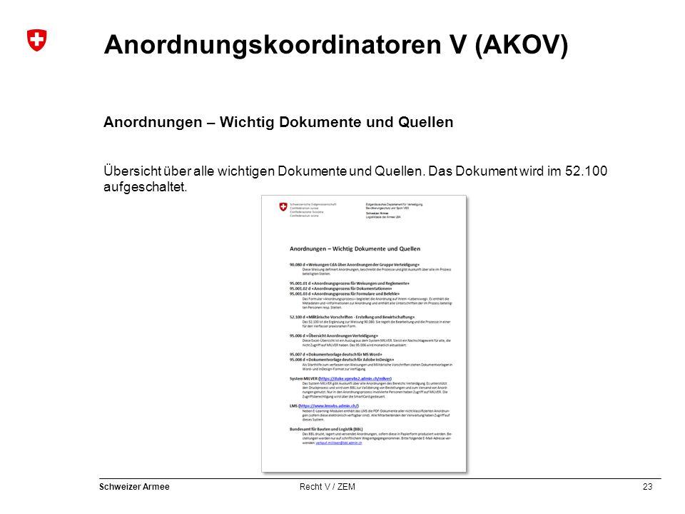 23 Schweizer Armee Recht V / ZEM Anordnungskoordinatoren V (AKOV) Anordnungen – Wichtig Dokumente und Quellen Übersicht über alle wichtigen Dokumente und Quellen.