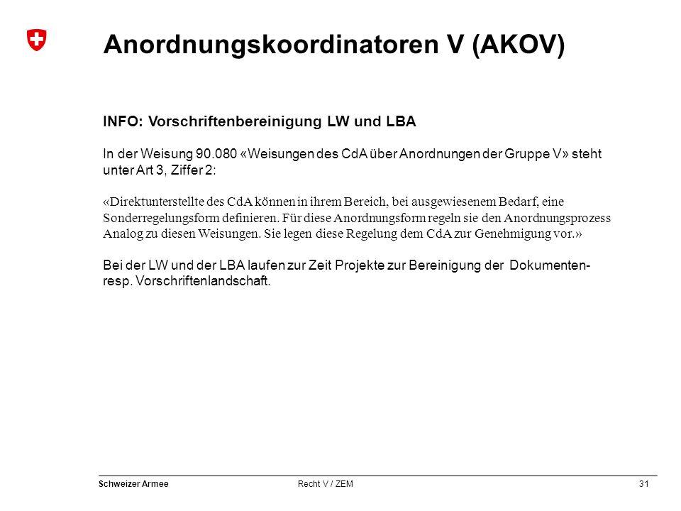 31 Schweizer Armee Recht V / ZEM Anordnungskoordinatoren V (AKOV) INFO: Vorschriftenbereinigung LW und LBA In der Weisung 90.080 «Weisungen des CdA über Anordnungen der Gruppe V» steht unter Art 3, Ziffer 2: «Direktunterstellte des CdA können in ihrem Bereich, bei ausgewiesenem Bedarf, eine Sonderregelungsform definieren.