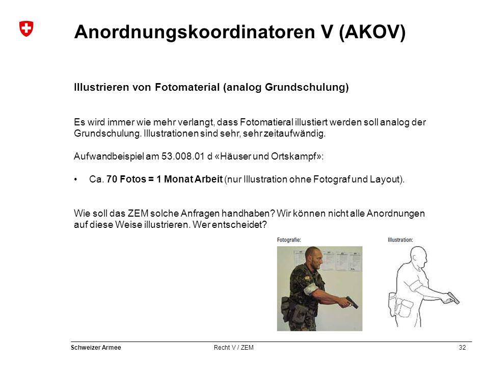 32 Schweizer Armee Recht V / ZEM Anordnungskoordinatoren V (AKOV) Illustrieren von Fotomaterial (analog Grundschulung) Es wird immer wie mehr verlangt, dass Fotomatieral illustiert werden soll analog der Grundschulung.