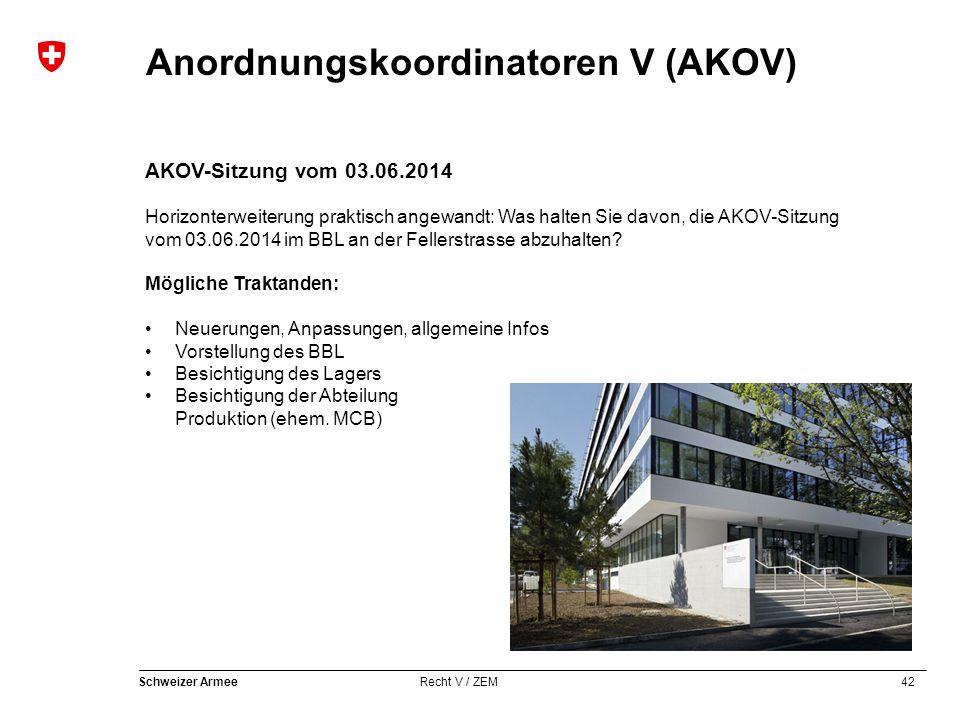 42 Schweizer Armee Recht V / ZEM Anordnungskoordinatoren V (AKOV) AKOV-Sitzung vom 03.06.2014 Horizonterweiterung praktisch angewandt: Was halten Sie davon, die AKOV-Sitzung vom 03.06.2014 im BBL an der Fellerstrasse abzuhalten.