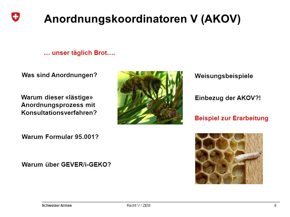 8 Schweizer Armee Recht V / ZEM Anordnungskoordinatoren V (AKOV) … unser täglich Brot…. Was sind Anordnungen? Warum dieser «lästige» Anordnungsprozess