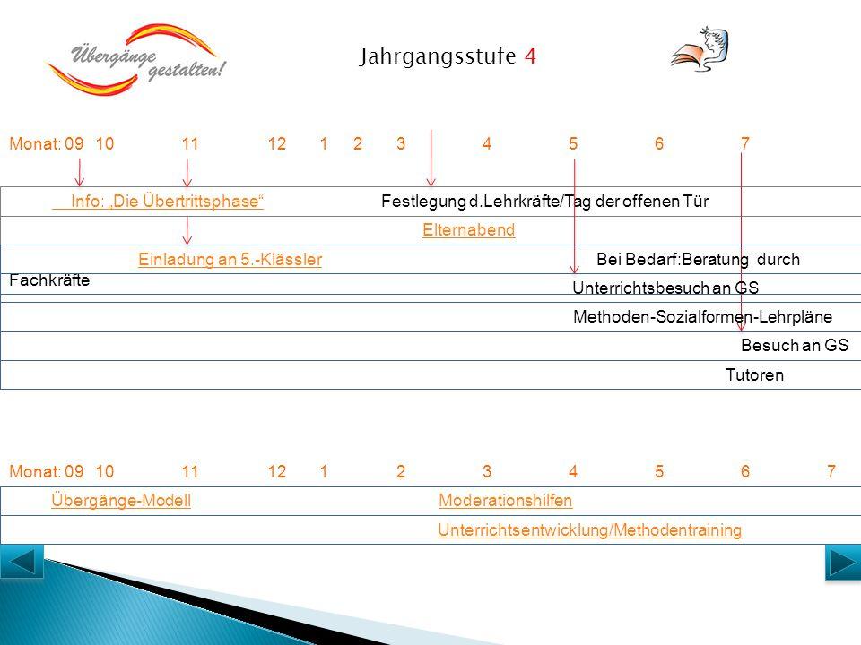 """Übergänge-ModellModerationshilfen Monat: 09101112 1234567 Unterrichtsentwicklung/Methodentraining Jahrgangsstufe 4 Monat: 09101112 1234567 Info: """"Die Übertrittsphase Info: """"Die Übertrittsphase Festlegung d.Lehrkräfte/Tag der offenen Tür Elternabend Einladung an 5.-KlässlerEinladung an 5.-Klässler Bei Bedarf:Beratung durch Fachkräfte Unterrichtsbesuch an GS Methoden-Sozialformen-Lehrpläne Besuch an GS Tutoren"""