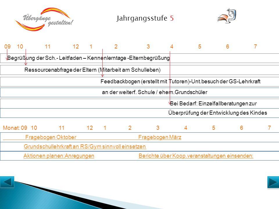 Fragebogen Oktober Fragebogen März Begrüßung der Sch.- Leitfaden – Kennenlerntage -Elternbegrüßung 09101112 12 3 4567 an der weiterf. Schule / ehem.Gr