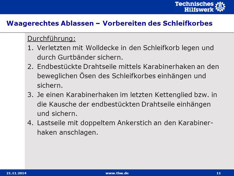 21.11.2014www.thw.de11 Waagerechtes Ablassen – Vorbereiten des Schleifkorbes Durchführung: 1.Verletzten mit Wolldecke in den Schleifkorb legen und dur