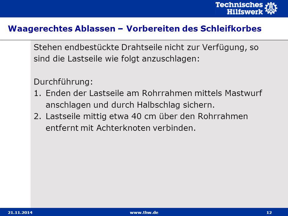 21.11.2014www.thw.de12 Waagerechtes Ablassen – Vorbereiten des Schleifkorbes Stehen endbestückte Drahtseile nicht zur Verfügung, so sind die Lastseile
