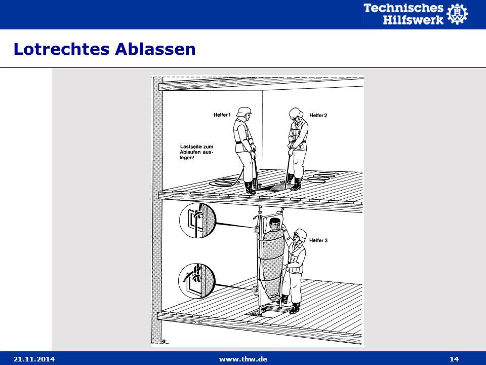 21.11.2014www.thw.de14 Lotrechtes Ablassen