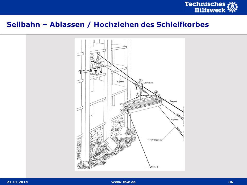 21.11.2014www.thw.de36 Seilbahn – Ablassen / Hochziehen des Schleifkorbes
