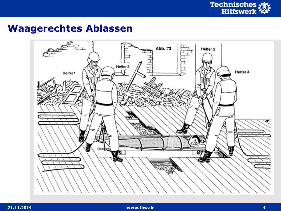 21.11.2014www.thw.de35 Seilbahn – Ablassen / Hochziehen mit Rettungs-Sitzgurt 1.Zugleinen mit einfachem Ankerstich am Karabinerhaken anschlagen und diesen in die Bohrung der Laufkatze einhängen, Karabinerhaken sichern.