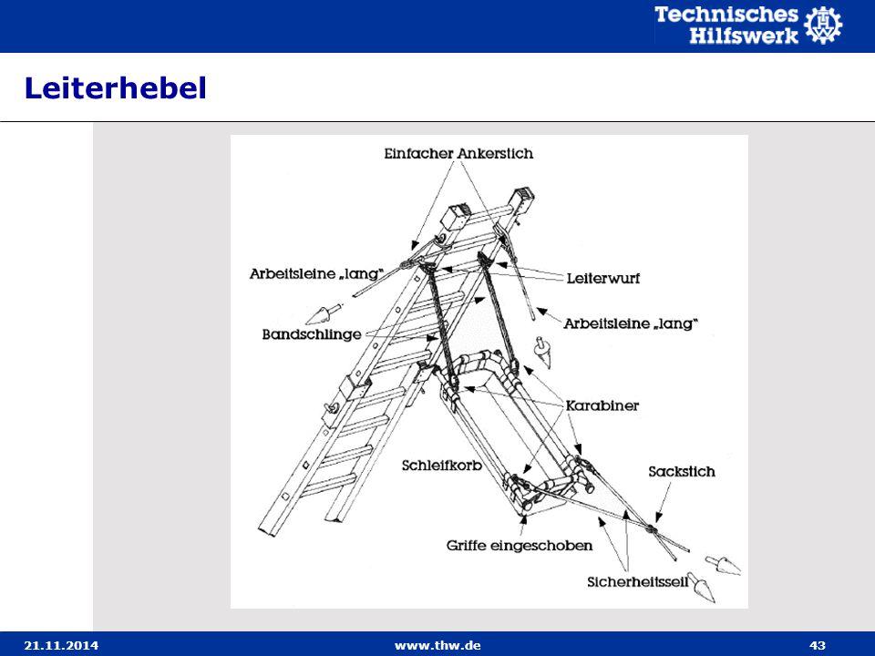 21.11.2014www.thw.de43 Leiterhebel