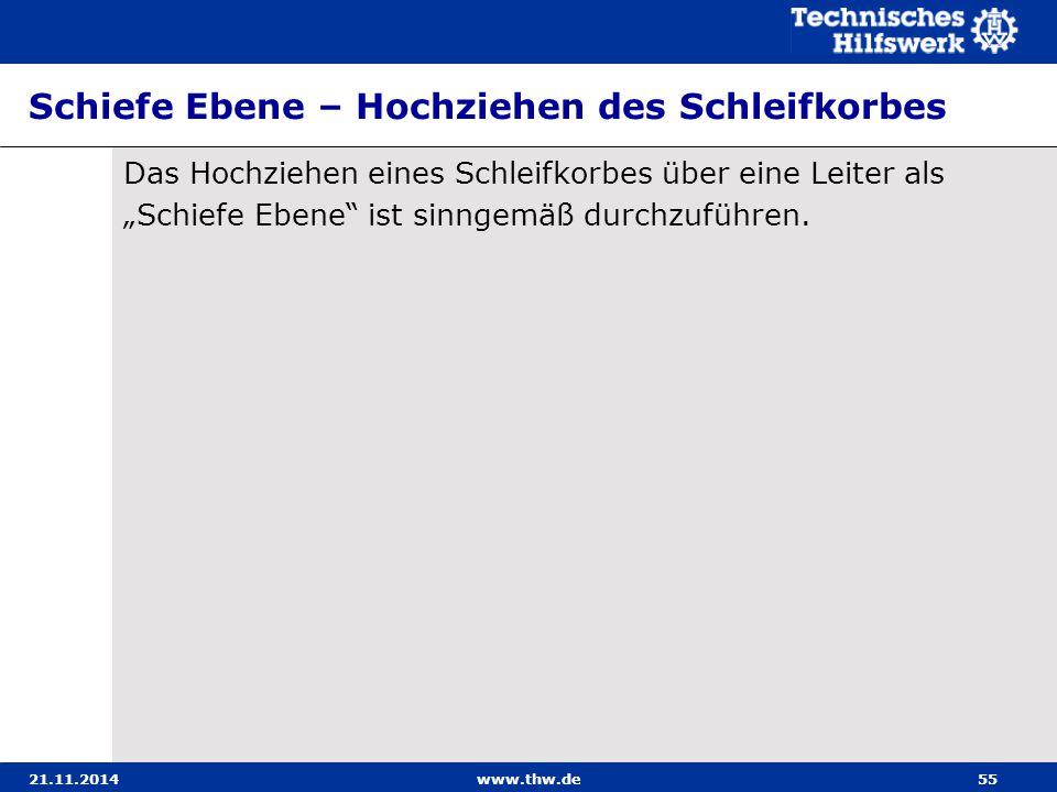 """21.11.2014www.thw.de55 Schiefe Ebene – Hochziehen des Schleifkorbes Das Hochziehen eines Schleifkorbes über eine Leiter als """"Schiefe Ebene"""" ist sinnge"""