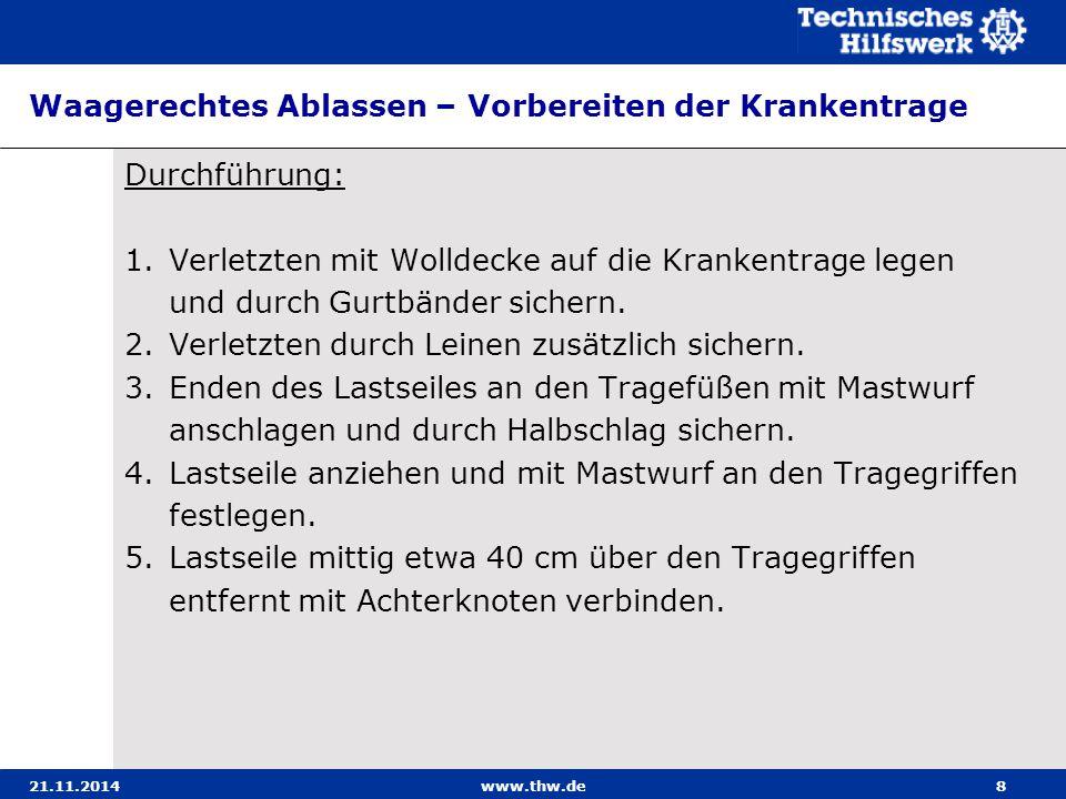21.11.2014www.thw.de39 Seilbahn – Ablassen / Hochziehen des Schleifkorbes Beachte: Schleifkorb beim Ablassen/Hochziehen möglichst quer zum Tragseil führen.