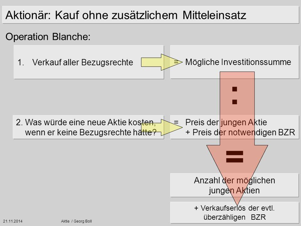 21.11.2014Aktie / Georg Boll102 Operation Blanche: Aktionär: Kauf ohne zusätzlichem Mitteleinsatz 1.Verkauf aller Bezugsrechte 2.Was würde eine neue A