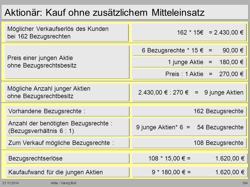 21.11.2014Aktie / Georg Boll104 6 Bezugsrechte * 15 € = 90,00 € 1 junge Aktie = 180,00 € Preis : 1 Aktie = 270,00 € Preis einer jungen Aktie ohne Bezu