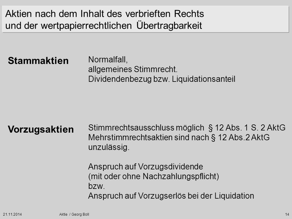 21.11.2014Aktie / Georg Boll14 Stammaktien Normalfall, allgemeines Stimmrecht. Dividendenbezug bzw. Liquidationsanteil Vorzugsaktien Stimmrechtsaussch