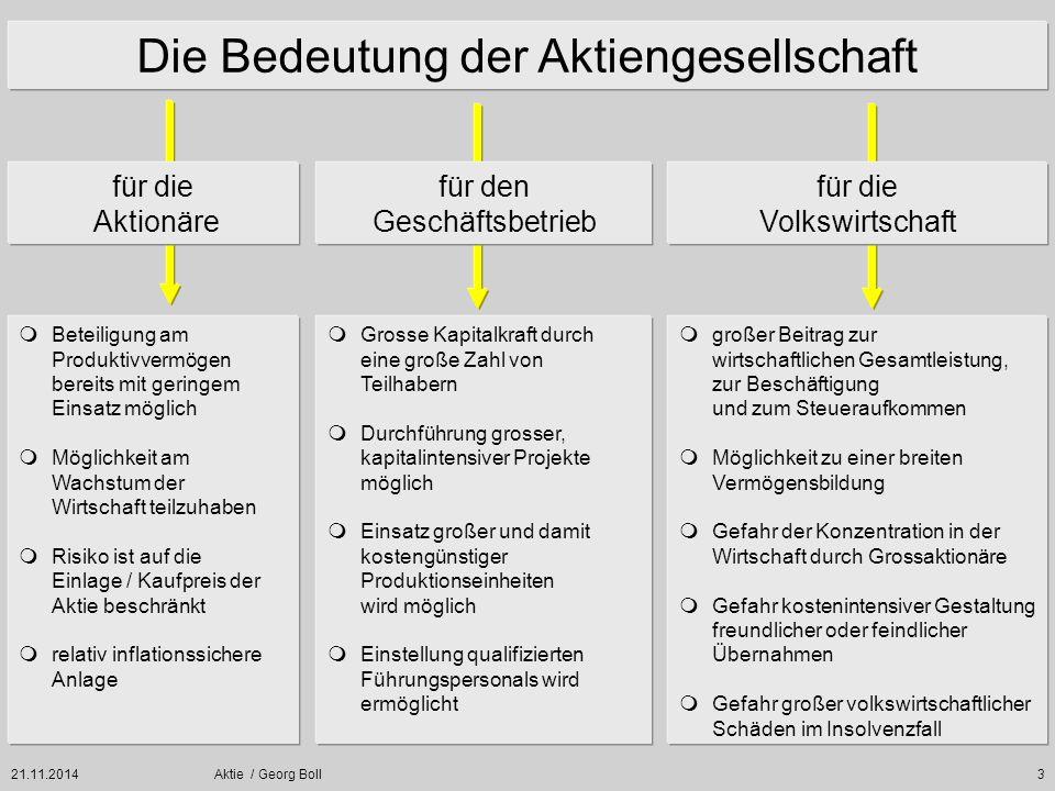 21.11.2014Aktie / Georg Boll84 Bsp.1: Möglichkeiten Alt-Aktionäre/Kapitalerhöhungen Erhöhung der Beteiligung Beibehaltung der Beteiligung Größere Vermögenszuwächse falls der Kurs der Aktie steigt Gleiche Stellung des Aktionärs wie bisher + Bezug junger Aktien Zukauf zusätzlicher Bezugsrechte Ausübung der vorhandenen Bezugsrechte Aktionär 1: im Depot : 8 Aktien Bezugsverhältnis : 4:1 Zur Verfügung : 8 BZR 8 + 3 = 11 Aktien 8 + 2= 10 Aktien 4 8