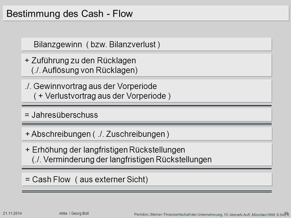 21.11.2014Aktie / Georg Boll30 Bestimmung des Cash - Flow Bilanzgewinn ( bzw. Bilanzverlust ) + Zuführung zu den Rücklagen (./. Auflösung von Rücklage