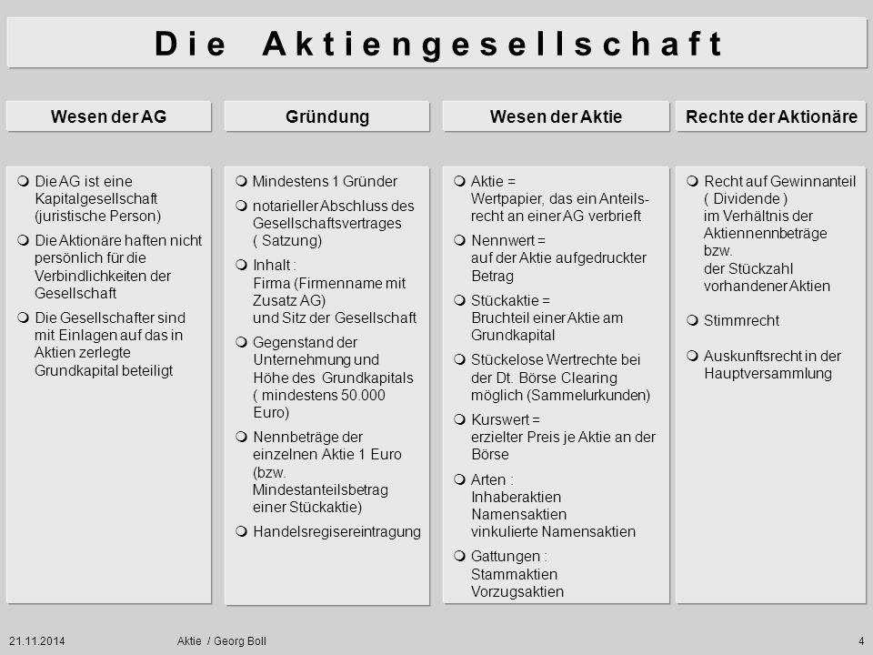 21.11.2014Aktie / Georg Boll105 Zusatzrecht, das Aktiengesellschaften als Emittenten von Schuldverschreibungen ihren Käufern gewähren.