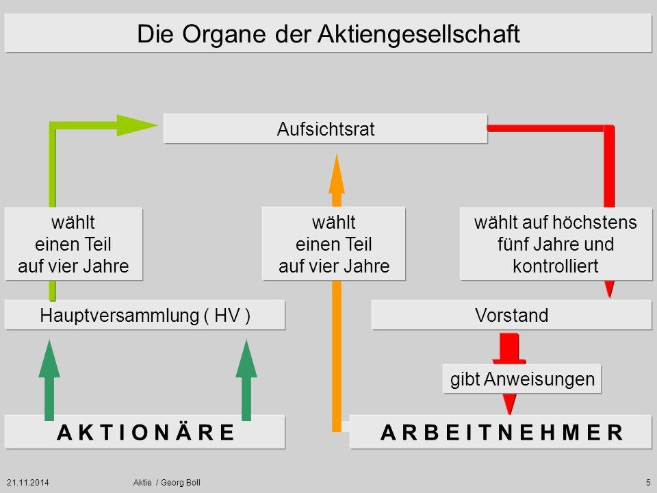 21.11.2014Aktie / Georg Boll106 Eine Wandelanleihe berechtigt den Inhaber, diese in eine oder mehrere Aktien des Emittenten zu tauschen (wandeln).