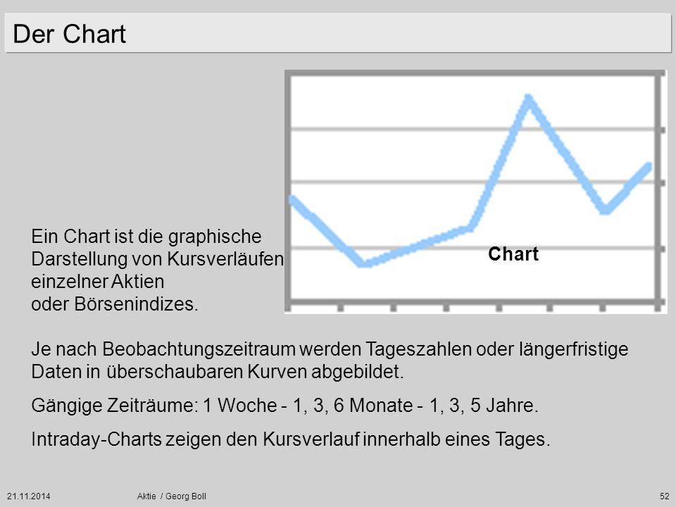 21.11.2014Aktie / Georg Boll52 Der Chart Ein Chart ist die graphische Darstellung von Kursverläufen einzelner Aktien oder Börsenindizes. Je nach Beoba