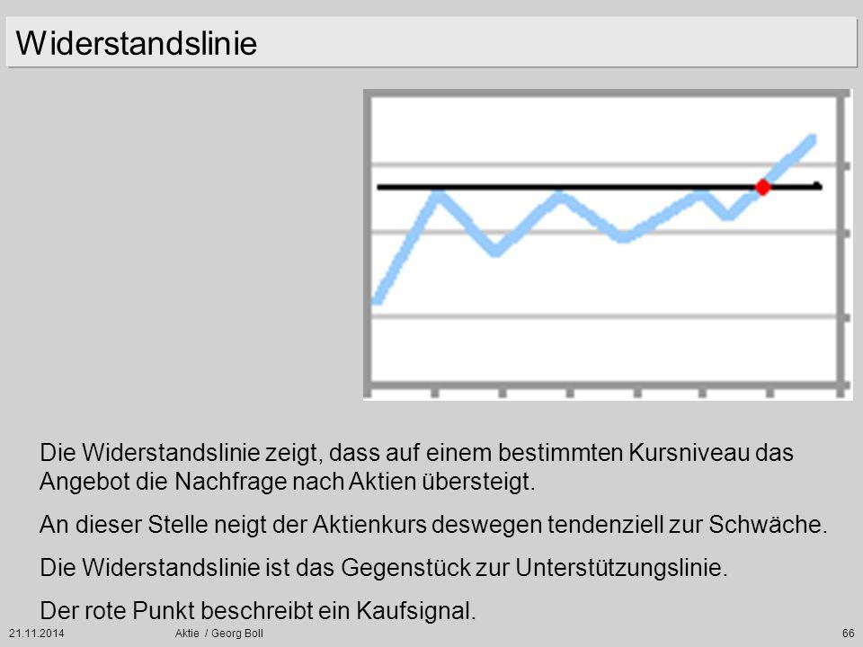 21.11.2014Aktie / Georg Boll66 Widerstandslinie Die Widerstandslinie zeigt, dass auf einem bestimmten Kursniveau das Angebot die Nachfrage nach Aktien