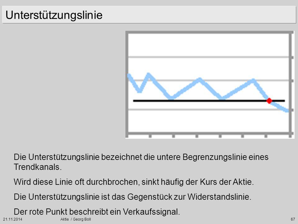 21.11.2014Aktie / Georg Boll67 Unterstützungslinie Die Unterstützungslinie bezeichnet die untere Begrenzungslinie eines Trendkanals. Wird diese Linie