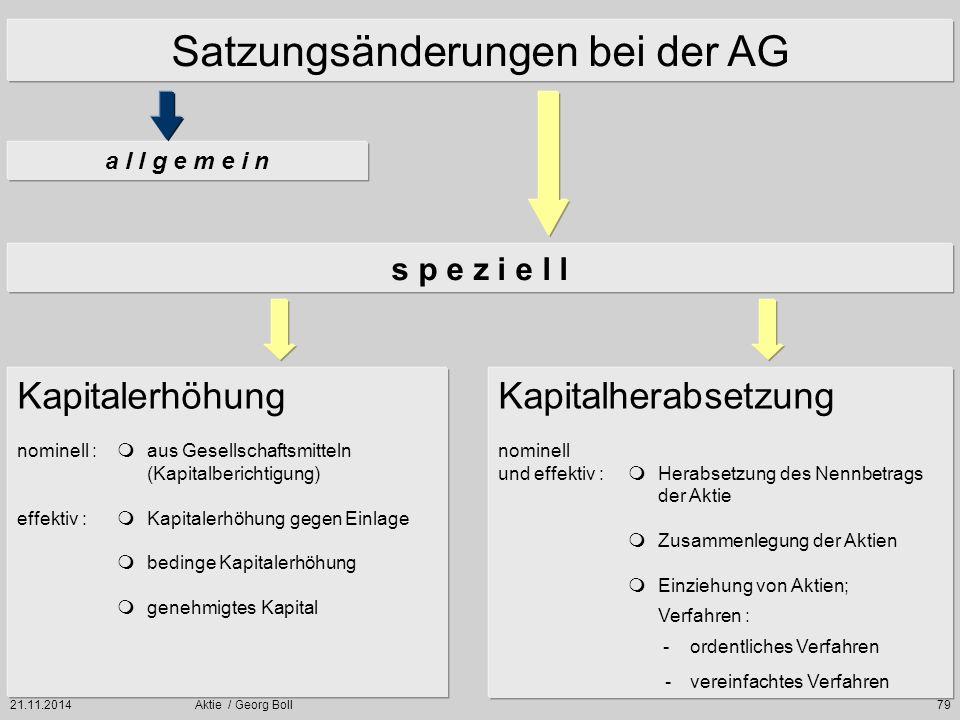 21.11.2014Aktie / Georg Boll79 Satzungsänderungen bei der AG a l l g e m e i n Kapitalerhöhung nominell :  aus Gesellschaftsmitteln (Kapitalberichtig