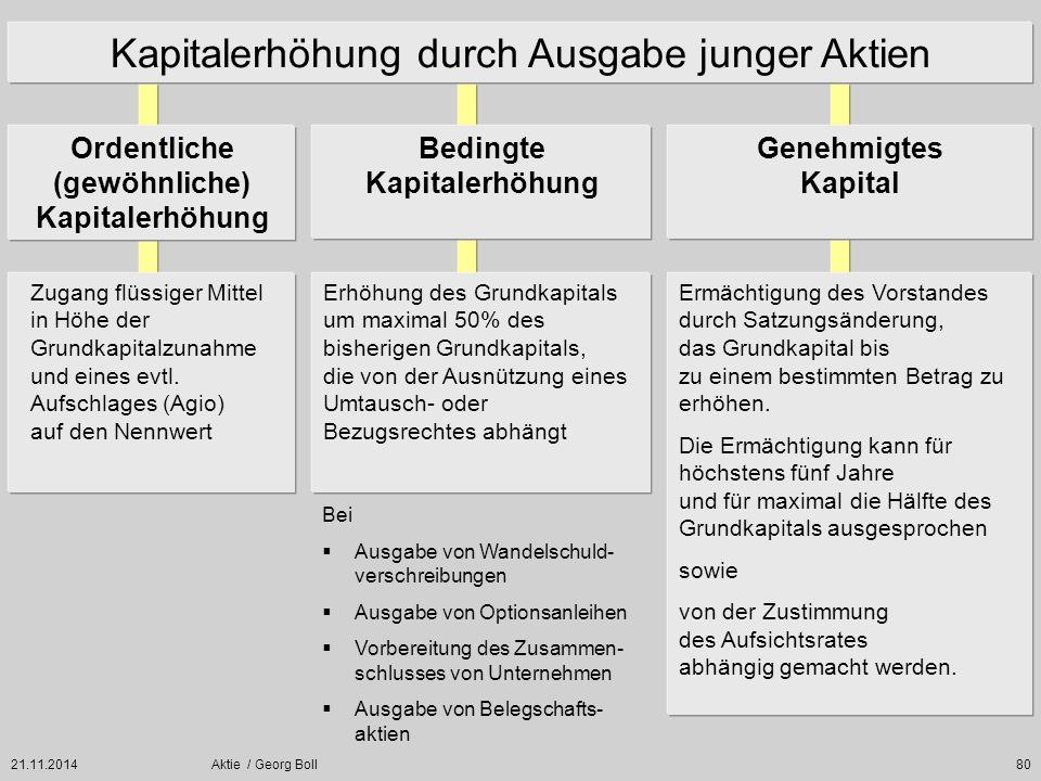 21.11.2014Aktie / Georg Boll80 Kapitalerhöhung durch Ausgabe junger Aktien Ordentliche (gewöhnliche) Kapitalerhöhung Bedingte Kapitalerhöhung Genehmig