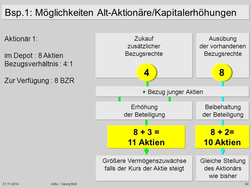 21.11.2014Aktie / Georg Boll84 Bsp.1: Möglichkeiten Alt-Aktionäre/Kapitalerhöhungen Erhöhung der Beteiligung Beibehaltung der Beteiligung Größere Verm