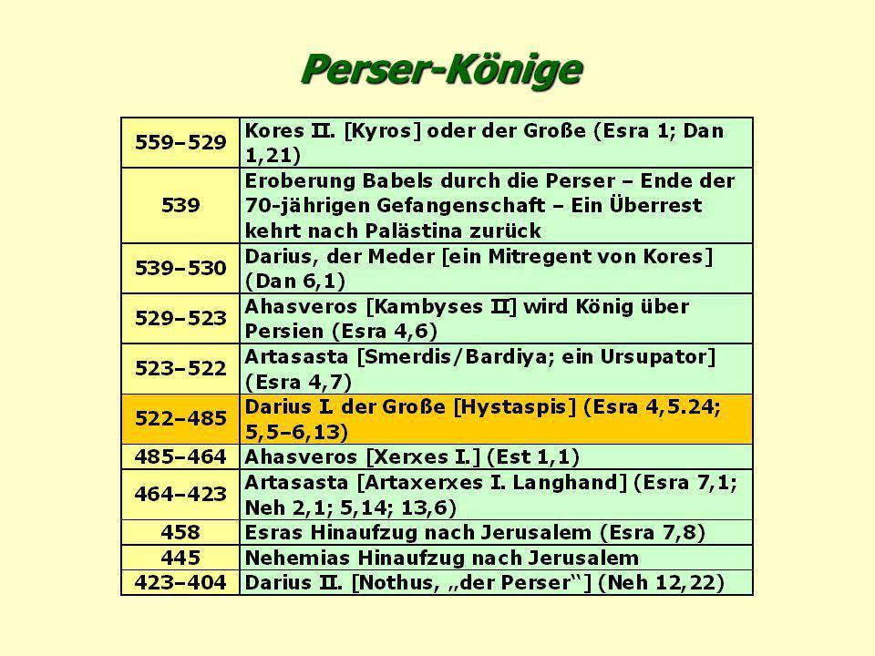 Perser-Könige