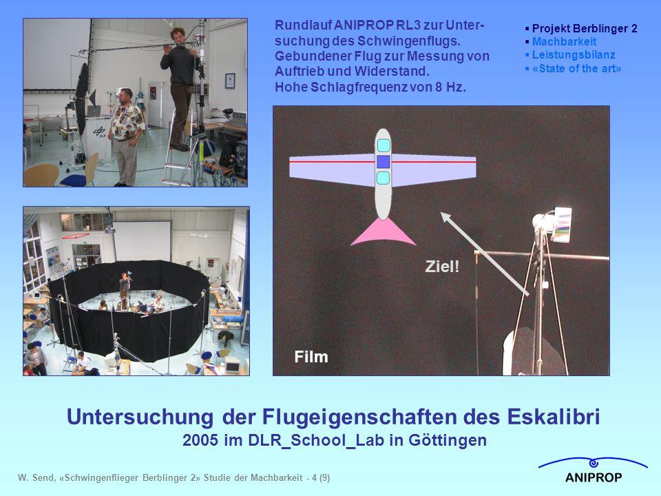 Untersuchung der Flugeigenschaften des Eskalibri 2005 im DLR_School_Lab in Göttingen Rundlauf ANIPROP RL3 zur Unter- suchung des Schwingenflugs. Gebun