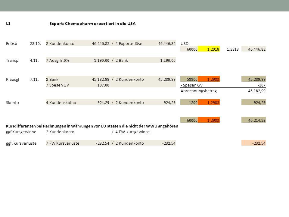 L1Export: Chemopharm exportiert in die USA Erlösb28.10.2 Kundenkonto 46.446,82/4 Exporterlöse 46.446,82USD 600001,29181,2818 46.446,82 Transp.4.11.7 A