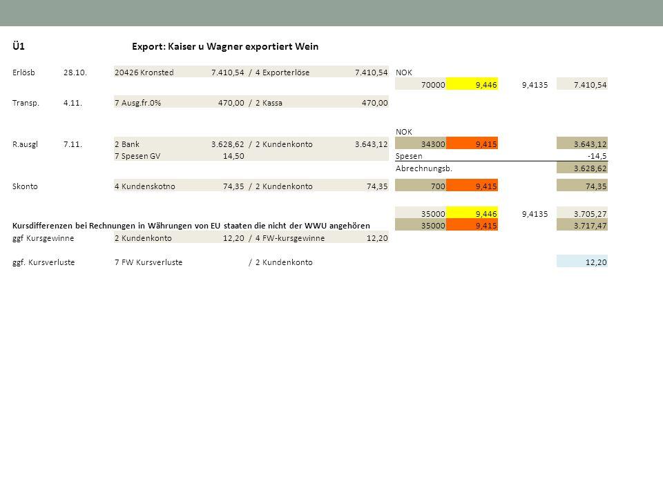 Ü1Export: Kaiser u Wagner exportiert Wein Erlösb28.10.20426 Kronsted 7.410,54/4 Exporterlöse 7.410,54NOK 700009,4469,4135 7.410,54 Transp.4.11.7 Ausg.