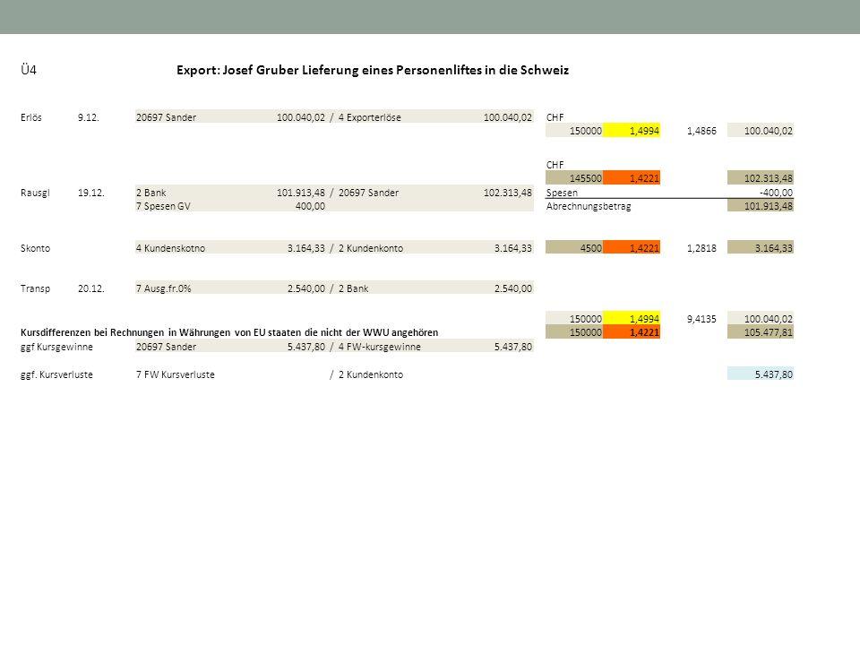 Ü4Export: Josef Gruber Lieferung eines Personenliftes in die Schweiz Erlös9.12.20697 Sander 100.040,02/4 Exporterlöse 100.040,02CHF 1500001,49941,4866