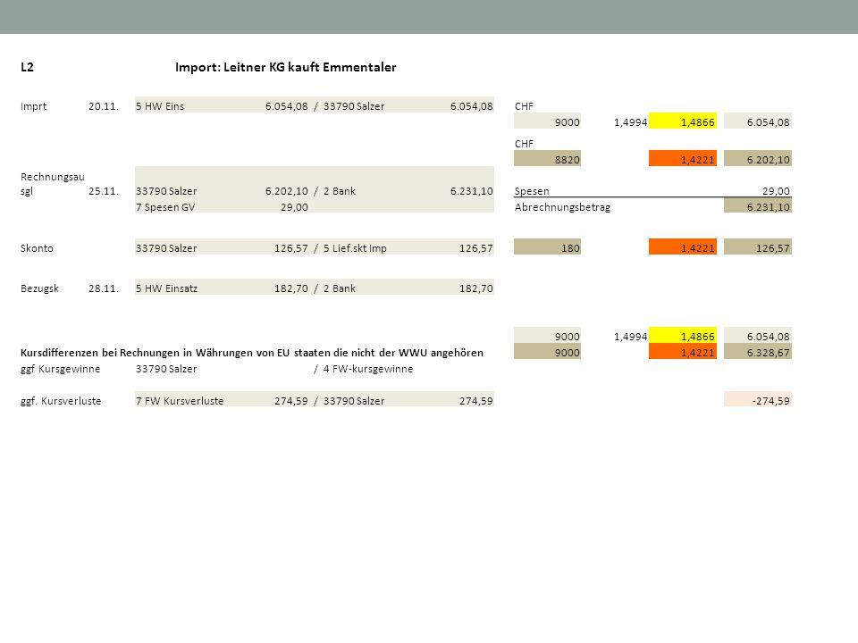 L2Import: Leitner KG kauft Emmentaler Imprt20.11.5 HW Eins 6.054,08/33790 Salzer 6.054,08CHF 90001,49941,4866 6.054,08 CHF 88201,4221 6.202,10 Rechnun