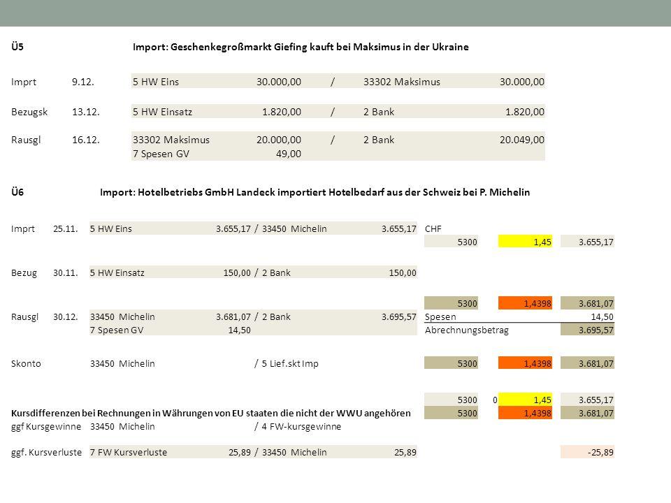 Ü5Import: Geschenkegroßmarkt Giefing kauft bei Maksimus in der Ukraine Imprt9.12.5 HW Eins 30.000,00/33302 Maksimus 30.000,00 Bezugsk13.12.5 HW Einsat