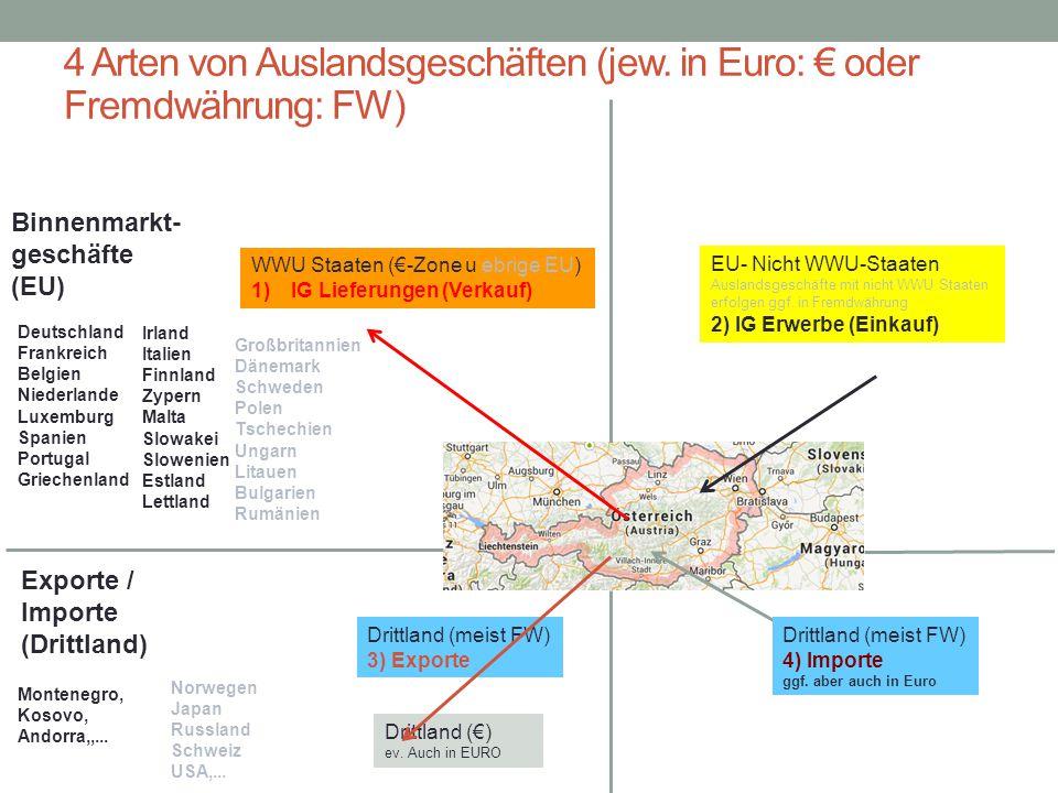 Drittland (meist FW) 3) Exporte EU- Nicht WWU-Staaten Auslandsgeschäfte mit nicht WWU Staaten erfolgen ggf. in Fremdwährung 2) IG Erwerbe (Einkauf) WW