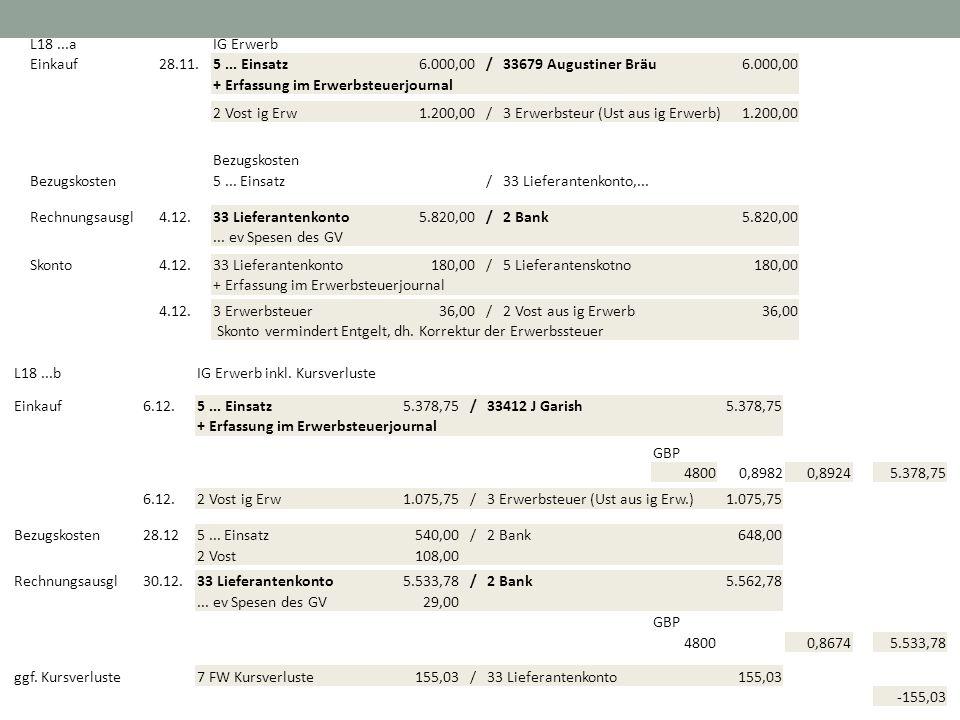L18...aIG Erwerb Einkauf28.11.5... Einsatz 6.000,00/33679 Augustiner Bräu 6.000,00 + Erfassung im Erwerbsteuerjournal 2 Vost ig Erw 1.200,00/3 Erwerbs