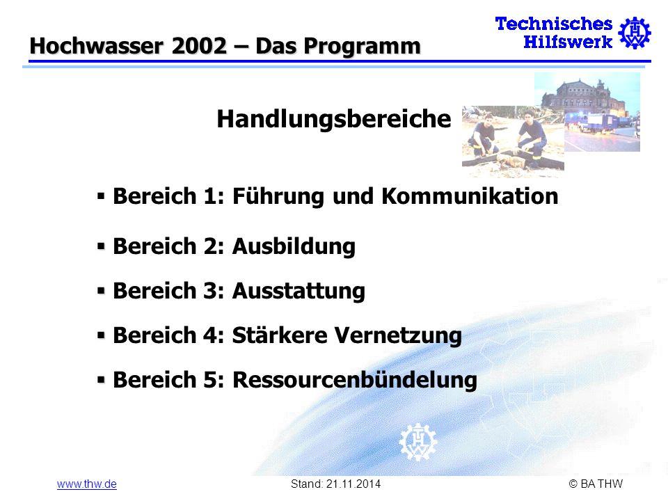 www.thw.deStand: 21.11.2014© BA THW Hochwasser 2002 – Das Programm  Bereich 1: Führung und Kommunikation   Bereich 2: Ausbildung   Bereich 4: Stärkere Vernetzung   Bereich 5: Ressourcenbündelung Handlungsbereiche   Bereich 3: Ausstattung