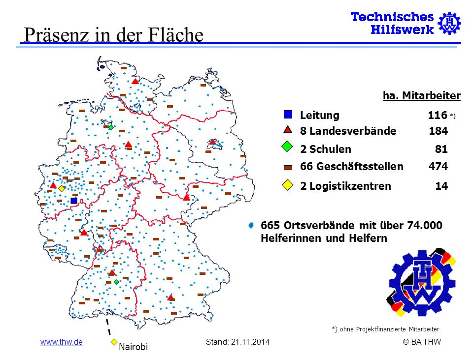 www.thw.deStand: 21.11.2014© BA THW Leitung116 *) *) ohne Projektfinanzierte Mitarbeiter Präsenz in der Fläche ha.