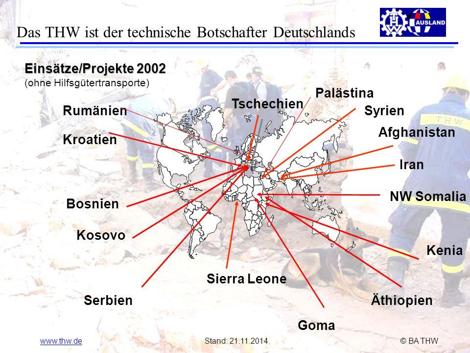 www.thw.deStand: 21.11.2014© BA THW Einsätze/Projekte 2002 Einsätze/Projekte 2002 (ohne Hilfsgütertransporte) Das THW ist der technische Botschafter Deutschlands Kosovo Iran Bosnien NW Somalia Kenia Goma Serbien Sierra Leone Rumänien Tschechien Afghanistan Syrien Äthiopien Kroatien Palästina
